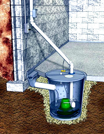 Sump pump failure can cause extensive water and water and storm damage if not prevented